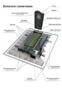 Комплект памятника